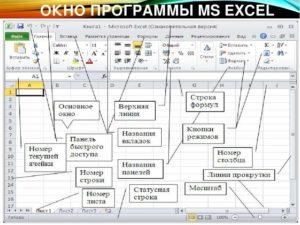 Добавление новой строки в программе Microsoft Excel