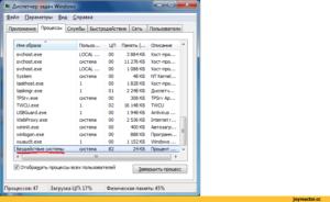 Опасна ли загрузка процессора «Бездействием системы» в Windows 7