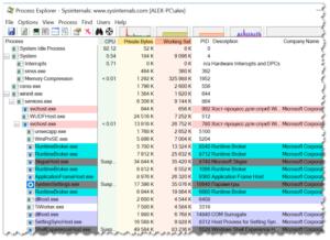Что делать, если процесс wmiprvse.exe грузит процессор