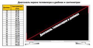Как узнать диагональ экрана ноутбука