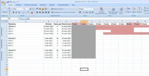 Построение диаграммы Ганта в программе Microsoft Excel