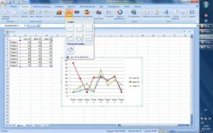 Построение графика в программе Microsoft Excel