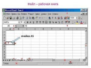 Таблица данных в Microsoft Excel
