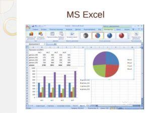Создание гистограммы в Microsoft Excel