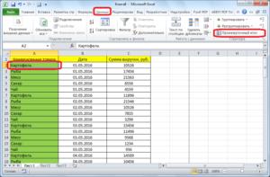 Программа Microsoft Excel: промежуточные итоги