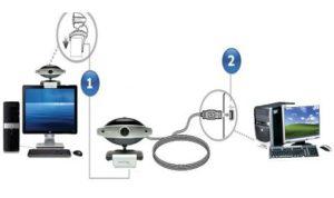 Подключение веб-камеры к компьютеру