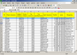 Создание базы данных в Microsoft Excel