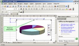 Диаграммы в программе Microsoft Excel