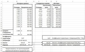 Определение множественного коэффициента корреляции в MS Excel