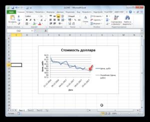 Инструменты прогнозирования в Microsoft Excel