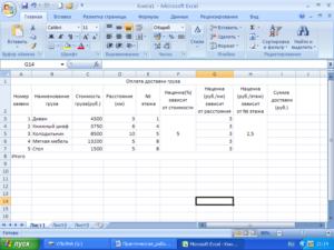Принципы форматирования таблиц в Microsoft Excel