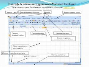 Составление заголовка в Microsoft Excel