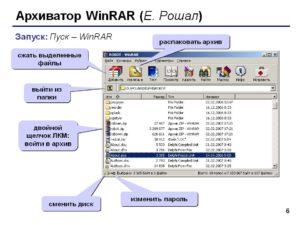 Разархивация файлов программой WinRAR