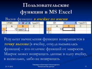 10 полезных функций программы Microsoft Excel