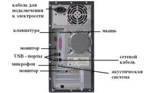Подключение системного блока к ноутбуку