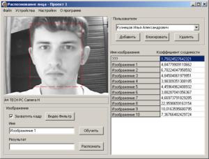 Популярные программы для распознавания лиц