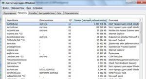 Решение проблемы с нагрузкой на память процесса SVCHOST.EXE в Windows 7