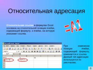 Способы абсолютной адресации в Microsoft Excel