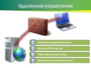 Обзор программ для удаленного администрирования