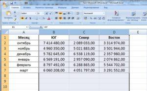 Проблема замены чисел значками решетки в Microsoft Excel