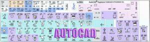 Горячие клавиши в AutoCAD