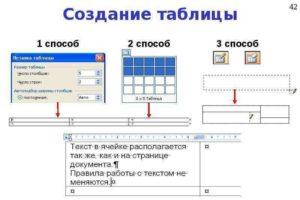Создание таблиц онлайн