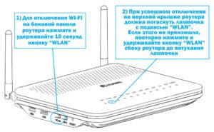 Отключение Wi-Fi на роутере
