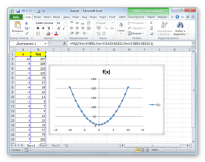 Построение параболы в Microsoft Excel