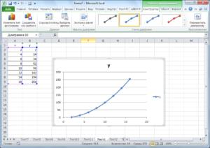 Построение графика зависимости в Microsoft Excel
