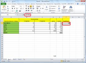 Умножение числа на процент в программе Microsoft Excel
