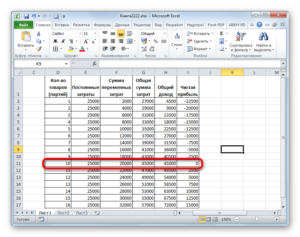 Определение точки безубыточности в Microsoft Excel