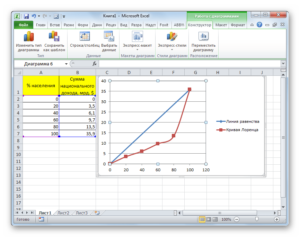 Построение кривой Лоренца в Microsoft Excel