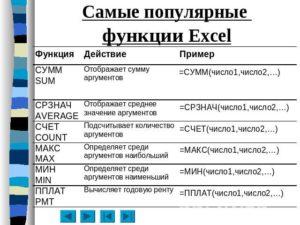 10 популярных статистических функций в Microsoft Excel