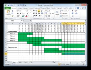 Создание сетевого графика в Microsoft Excel
