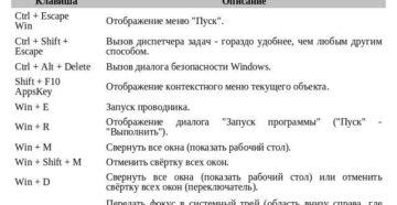 14 горячих клавиш Windows для ускорения работы на ПК