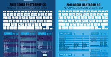Горячие клавиши для быстрой и удобной работы в Adobe Lightroom