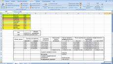 Расчет среднего квадратичного отклонения в Microsoft Excel